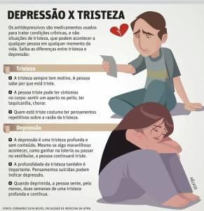 depressão tristeza